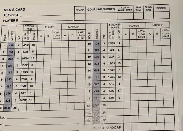 Kingston Heath Scorecard