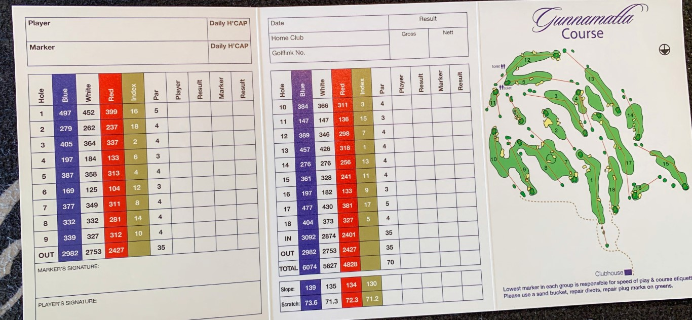 The scorecard from Gunnamatta course at St Andrew's Beach