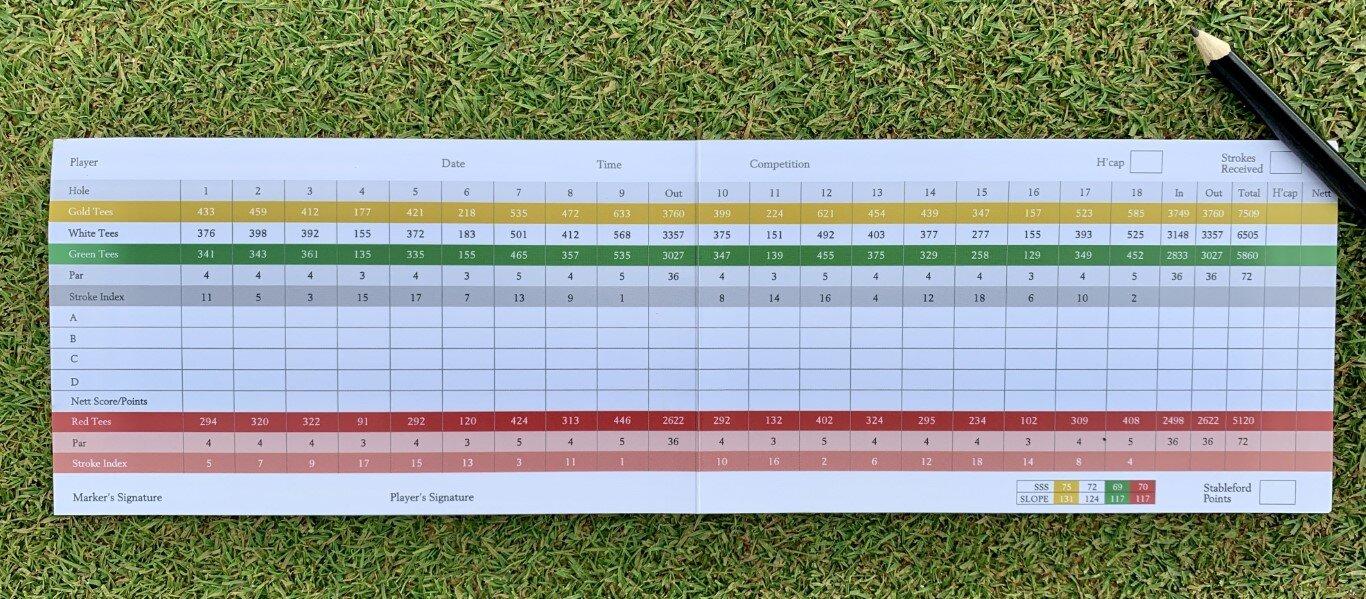 The scorecard from Adare Manor