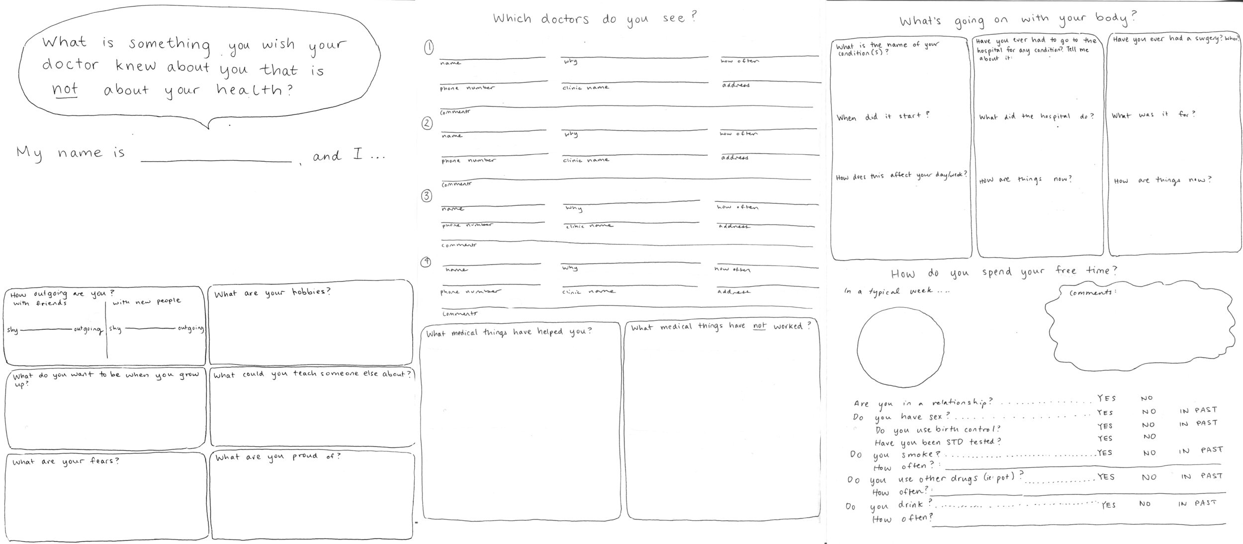 """The hand-drawn prototype of a youth-centered transition note. It asked questions in a conversational tone like """"What are you proud of?"""" and """"How do your conditions affect your day/week?"""""""