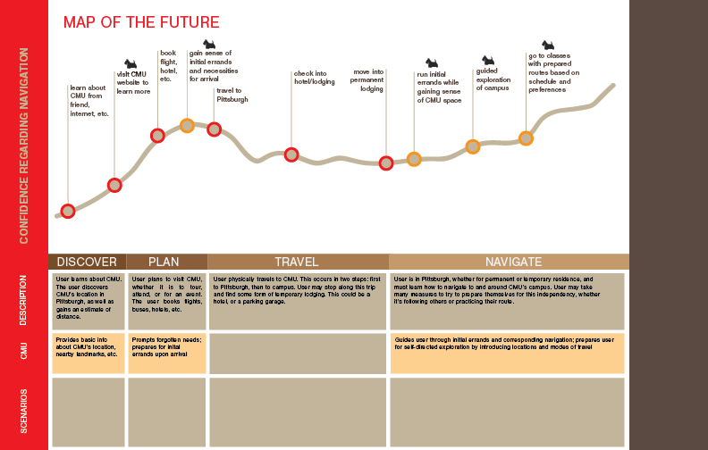 futuremap_new.png