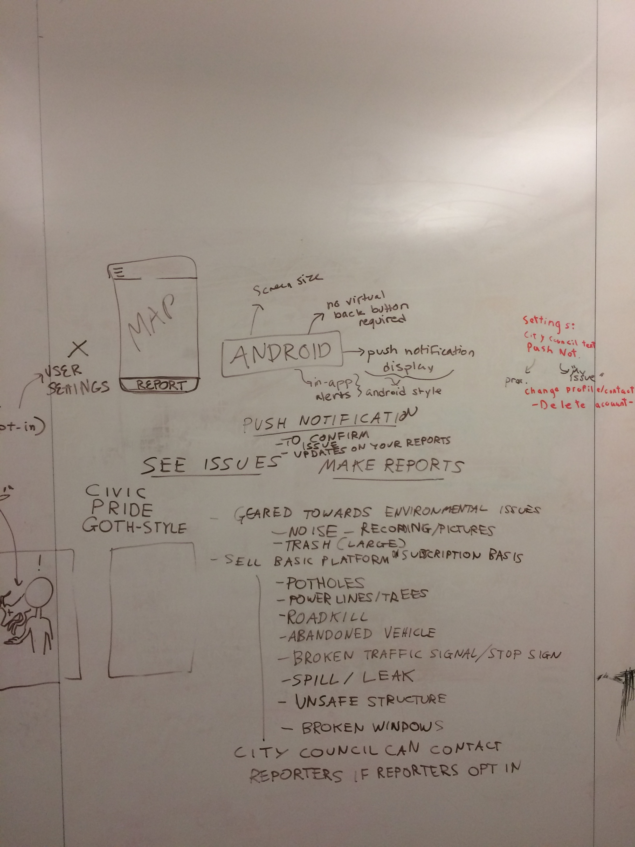 Second brainstorm2of2.JPG