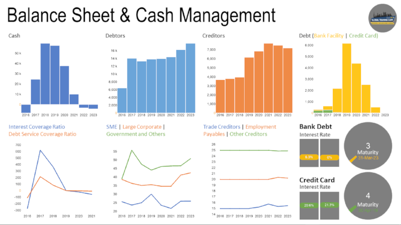 Future of Financial Modeling
