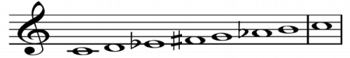 Hungarian Minor Scale in C
