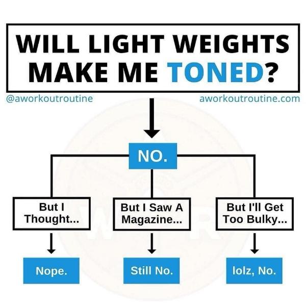 Light weight.jpg