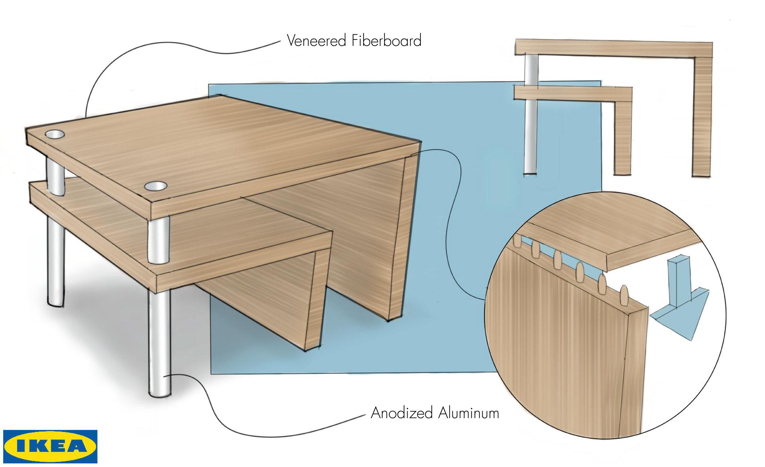 IKEA Coffee Table Sketch