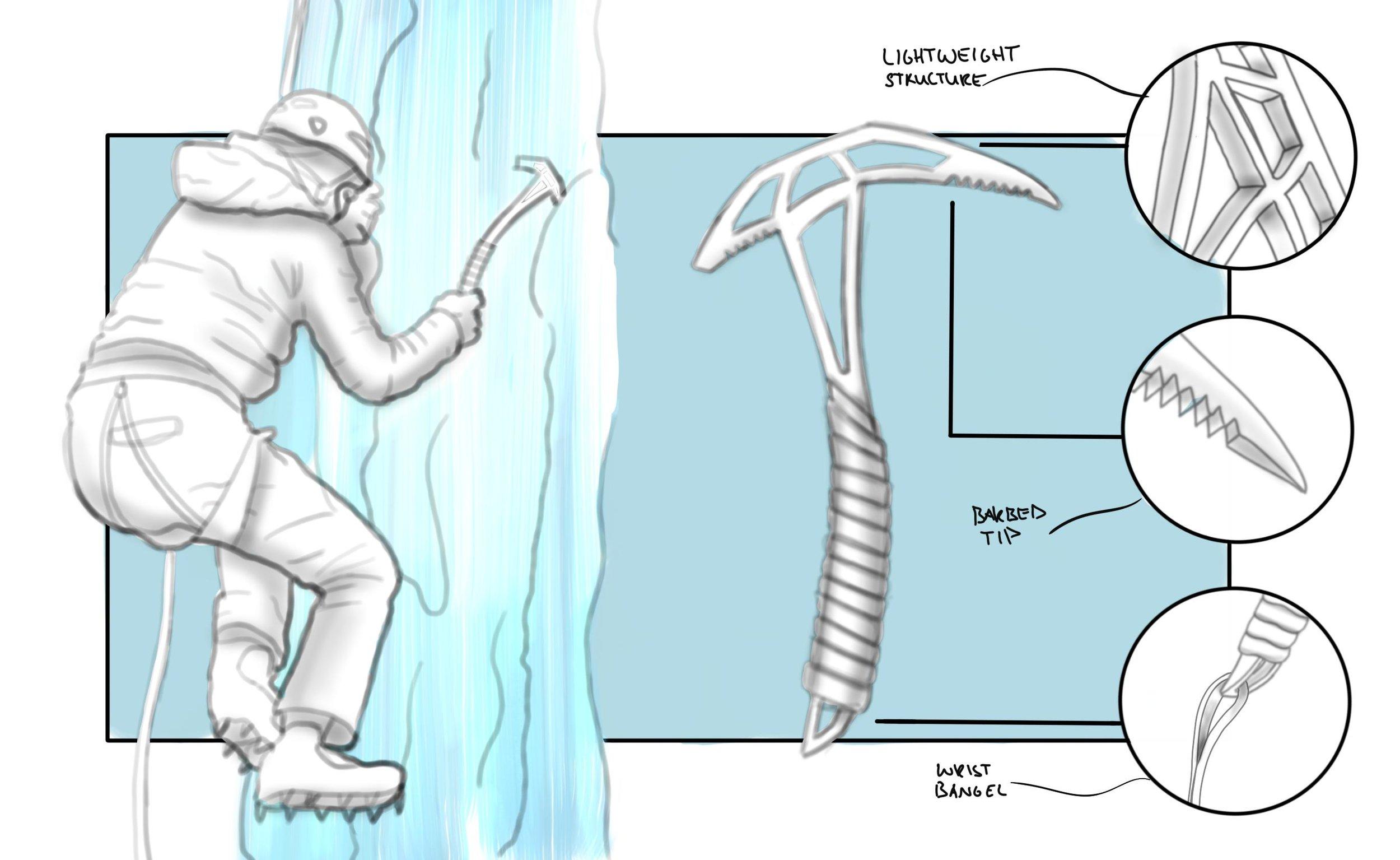 Ergonomic Ice Pick