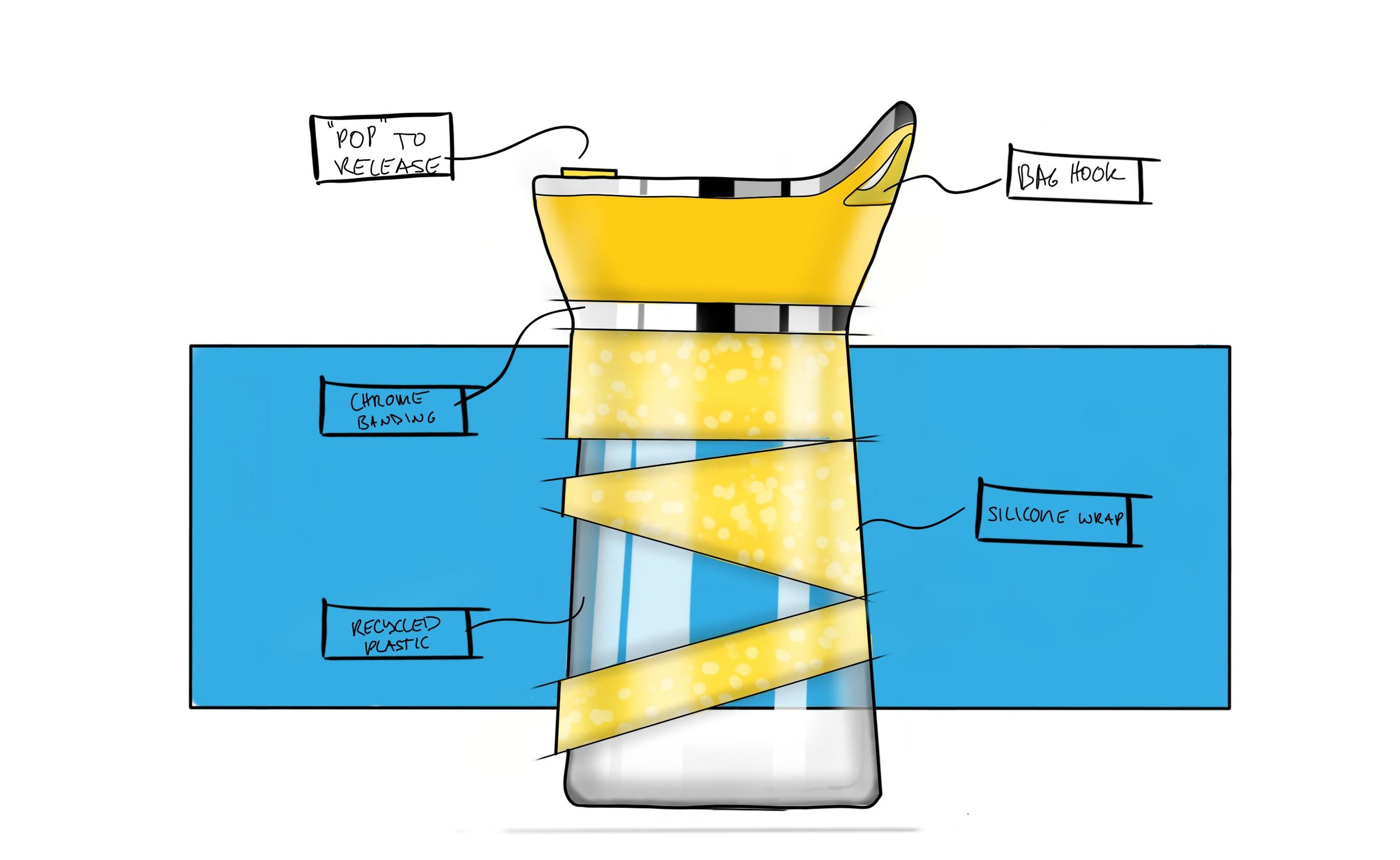 Silicone Wrapped Glass Water Bottle