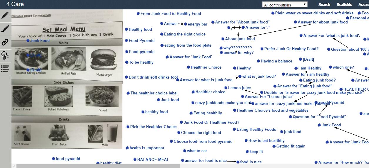 Fig 2. 'Healthy vs. Unhealthy Food' KF view of Huixuan's class