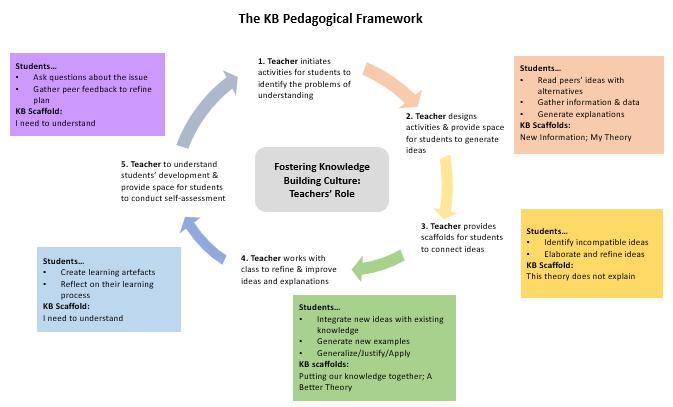 Framework 3.png