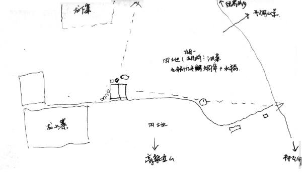 高黎贡手工造纸博物馆场地记录