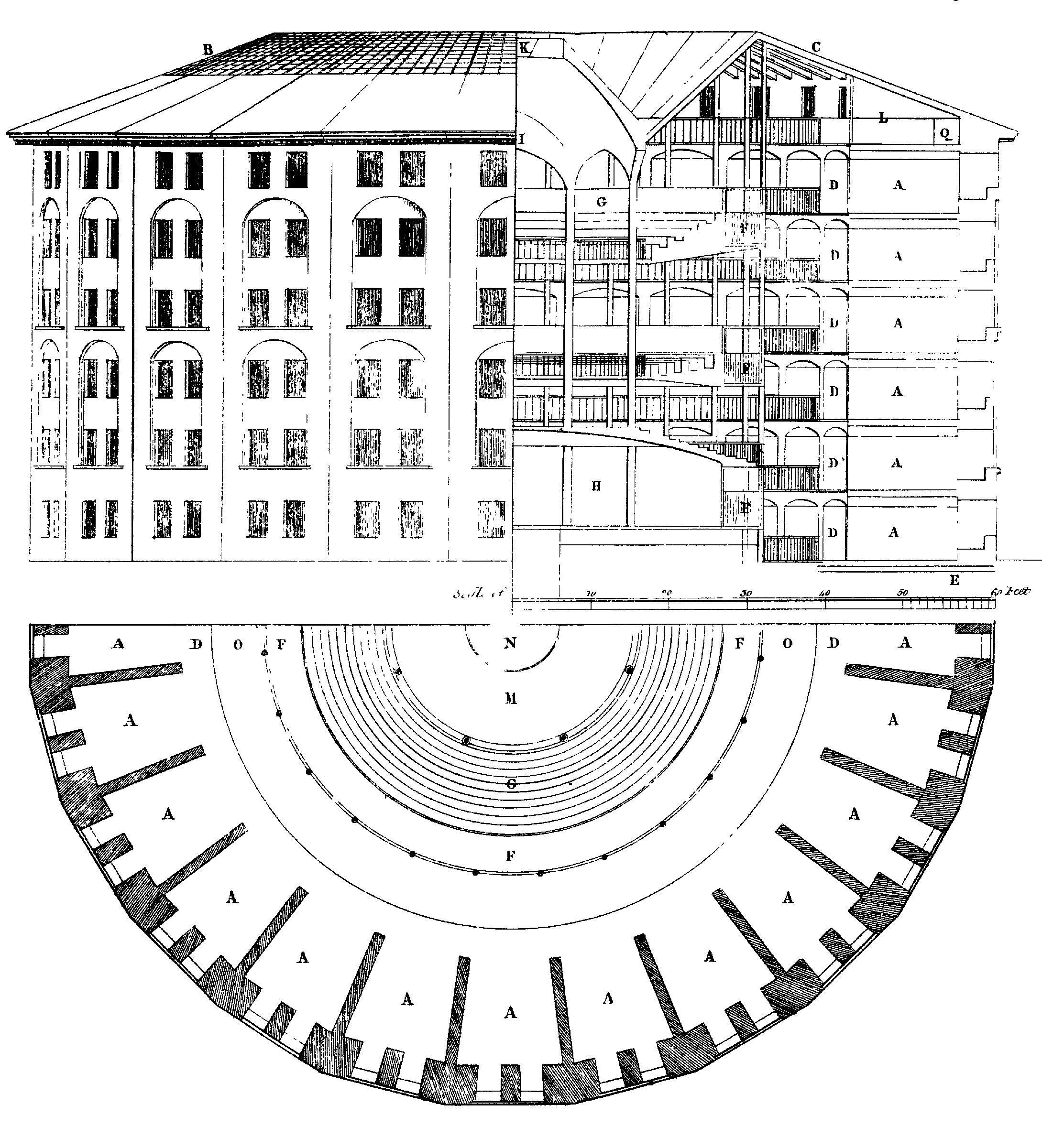 图12 Panopticon立面剖面平面图