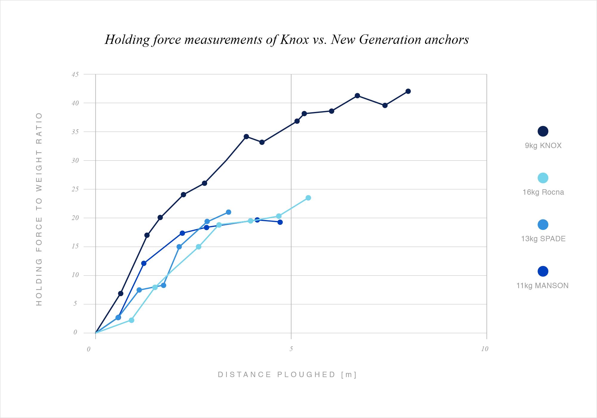 Efficiency_Comparison-01.png