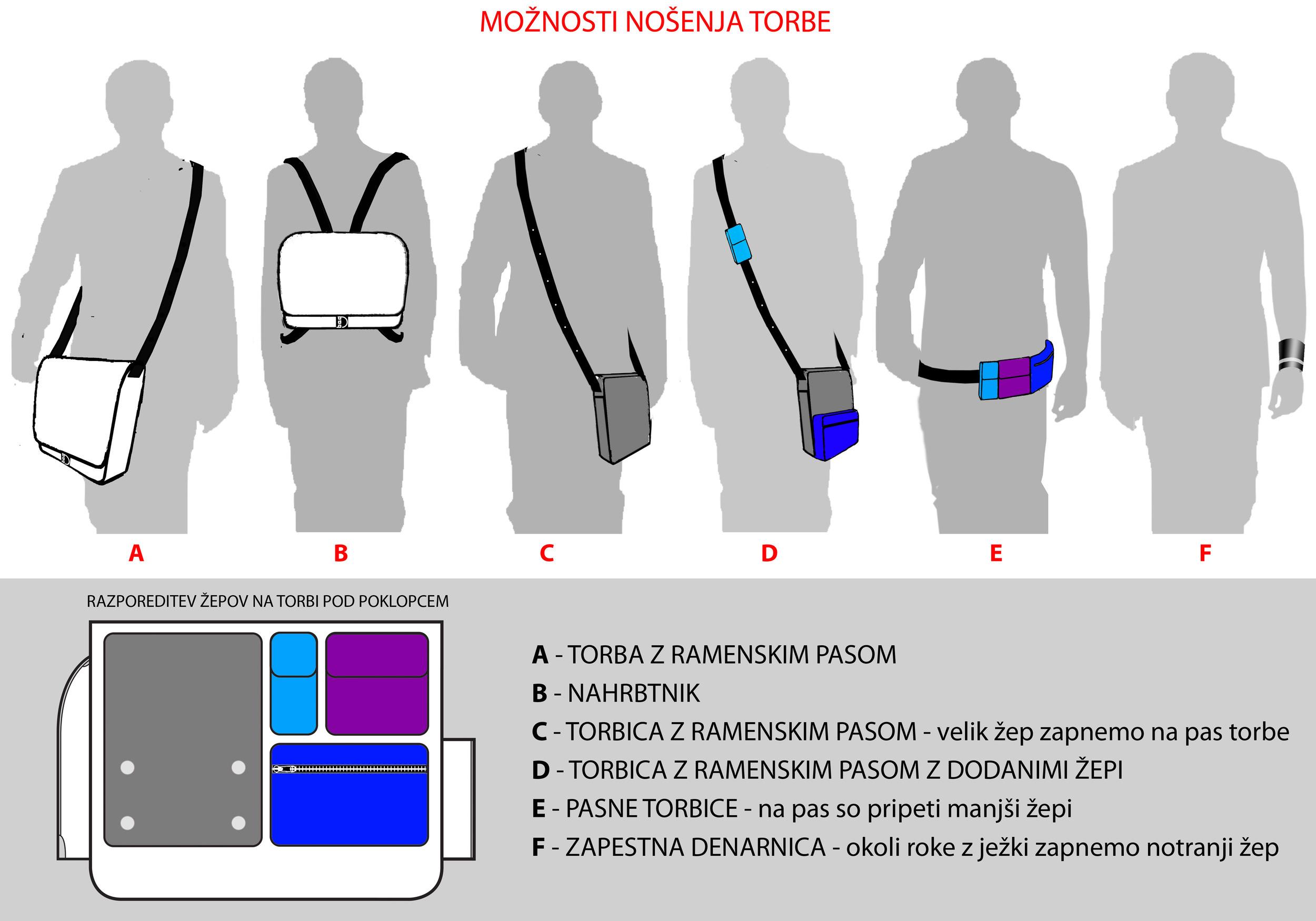 multifunkcionalna torba i-bag