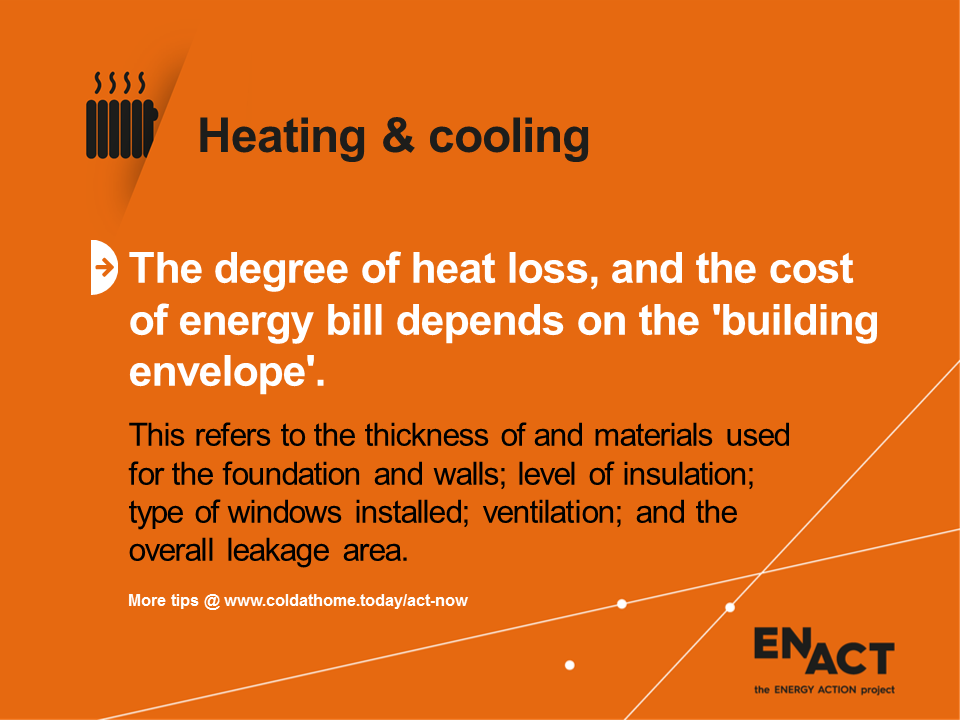 Degree of heat loss in a home depends on building envelope.