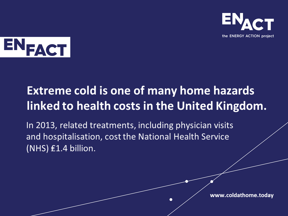 Extreme cold linked to healthcare costs in UK.