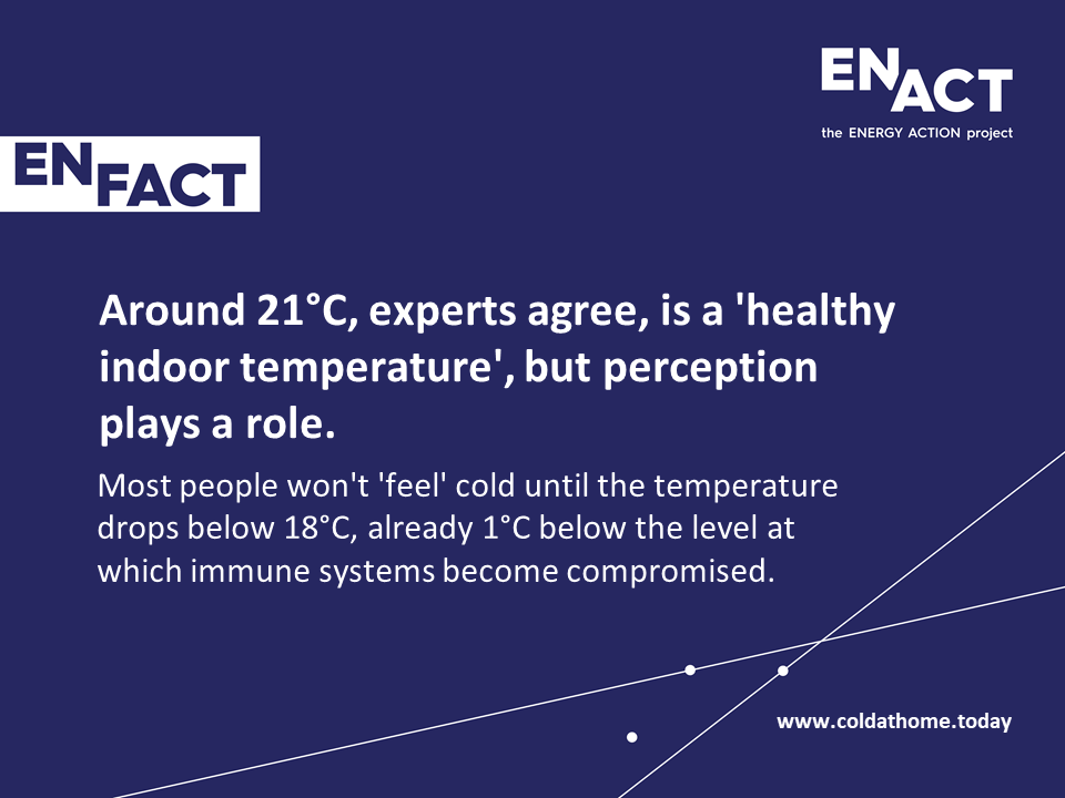 Healthy indoor temperature to avoid fuel poverty.