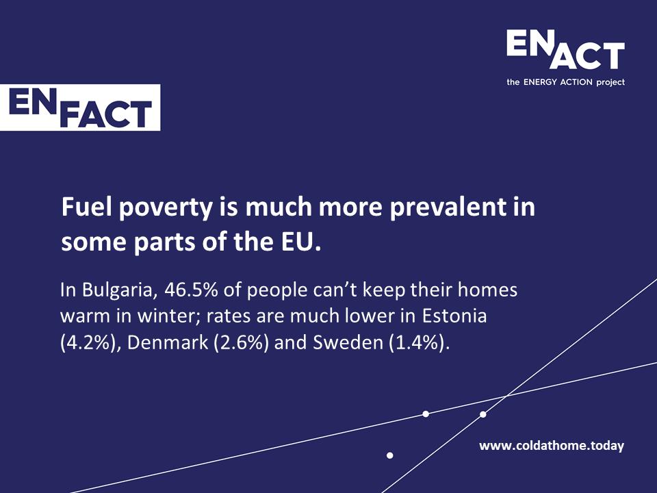 Fuel poverty varies across the EU.