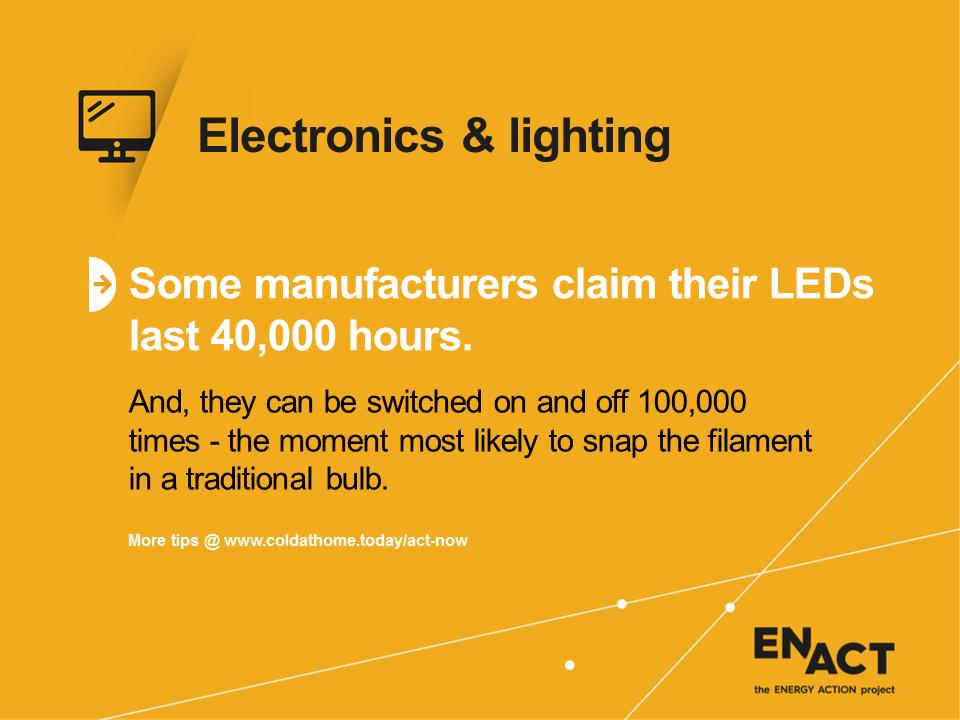 LED bulb lifespans.