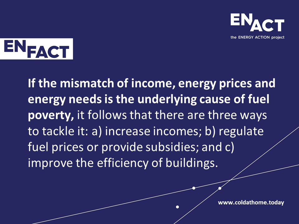 Fuel poverty has three key elements: incomes, fuel prices, and energy efficiency.
