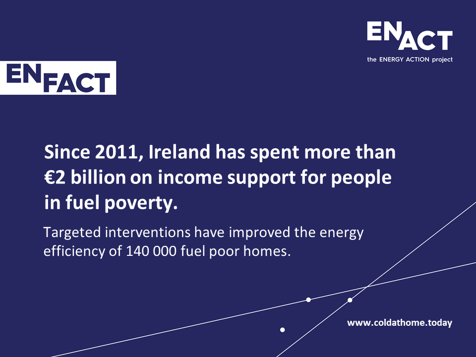 Irish policy for fuel poverty