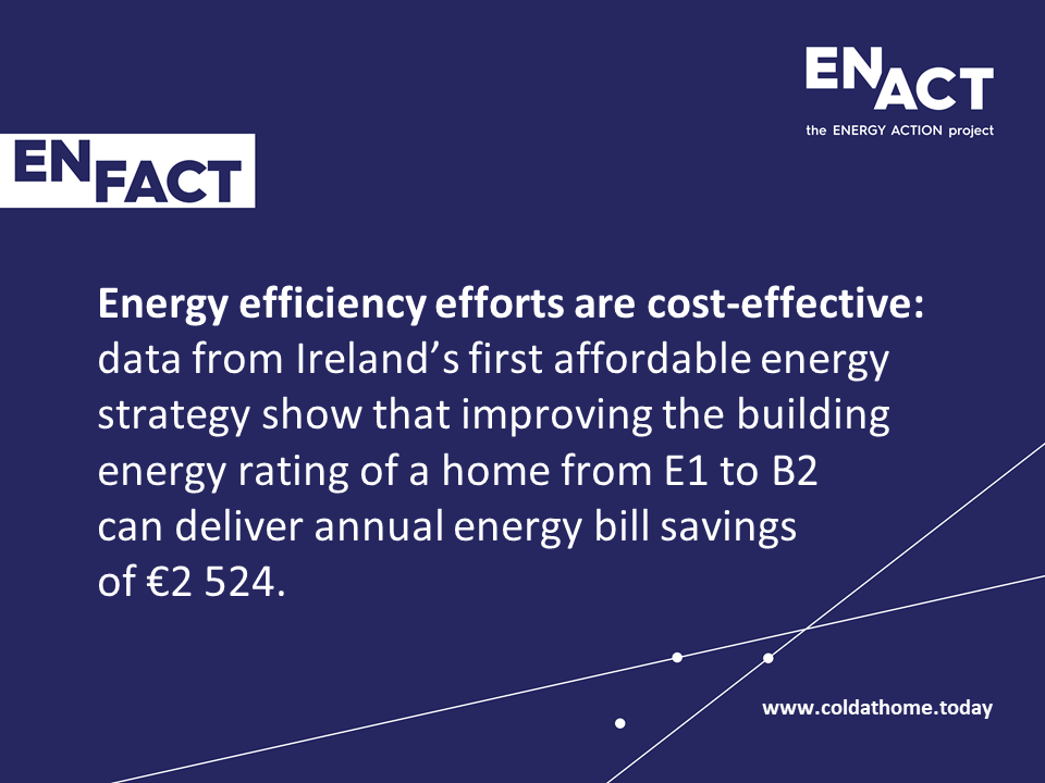 Energy efficiency efforts are cost effective in Ireland