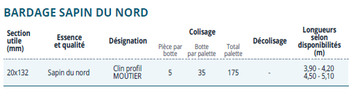 Tableau bardage sapin du nord.PNG