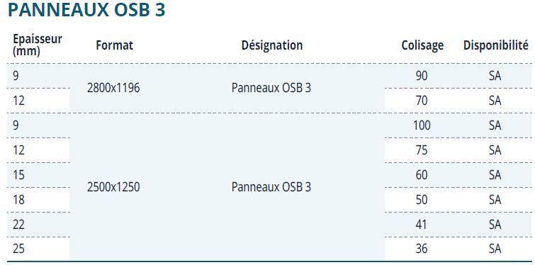 Panneaux OSB.PNG