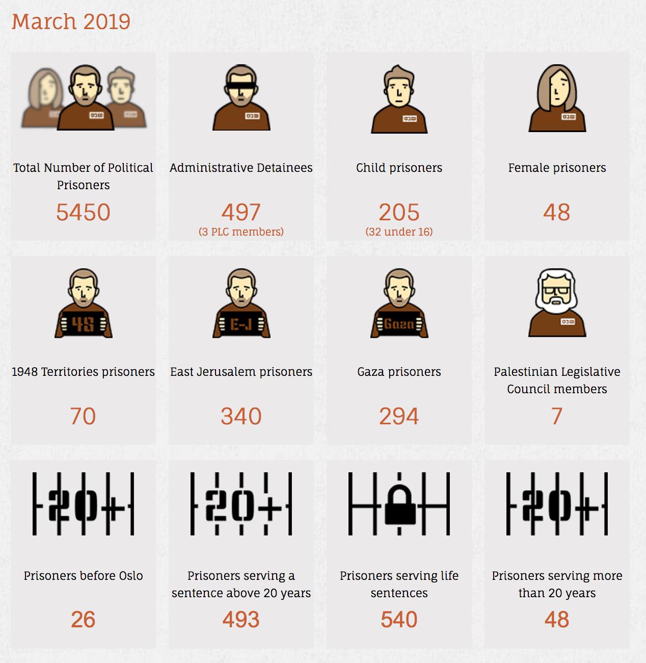 Maart 2019 prisoners.jpg