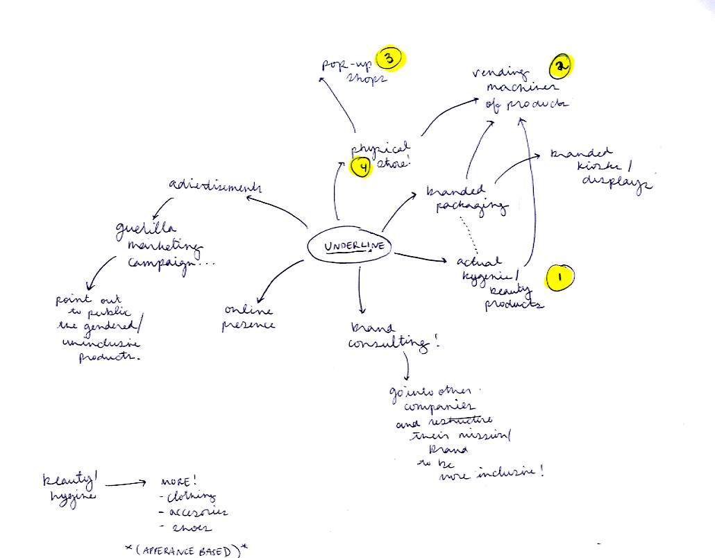 conceptmap 3.png