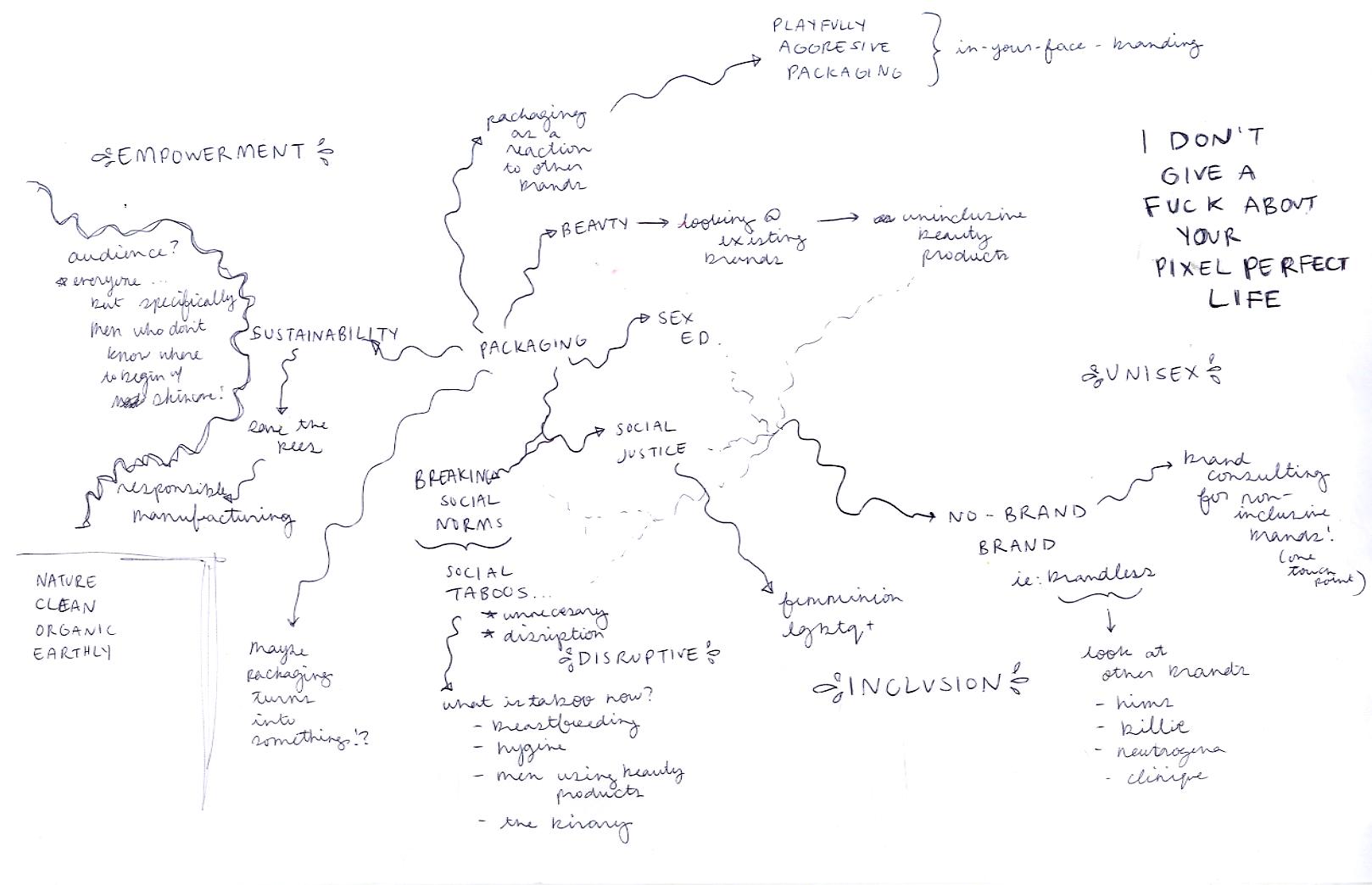 conceptmap 1.png