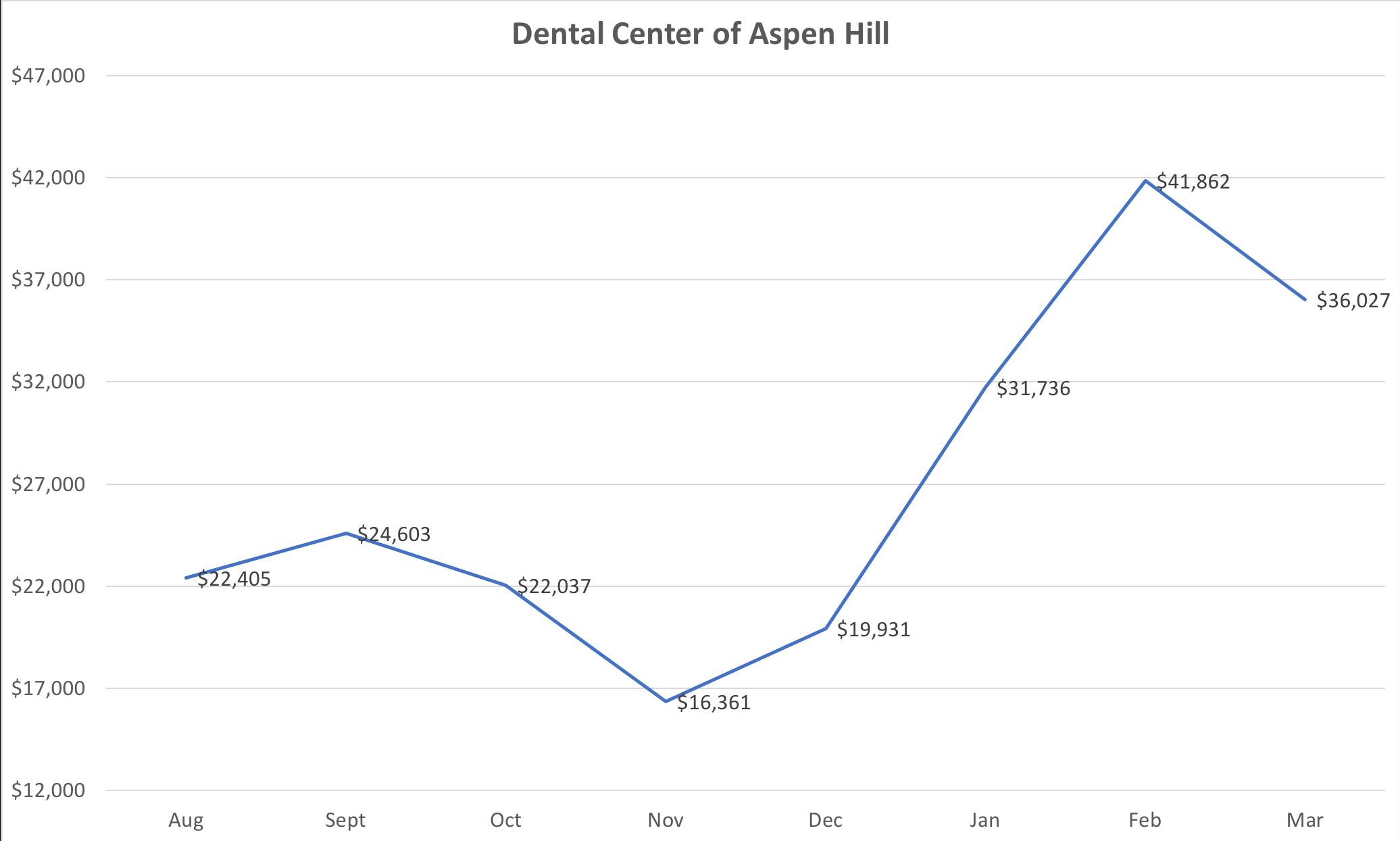 Dental Center of Aspen.png