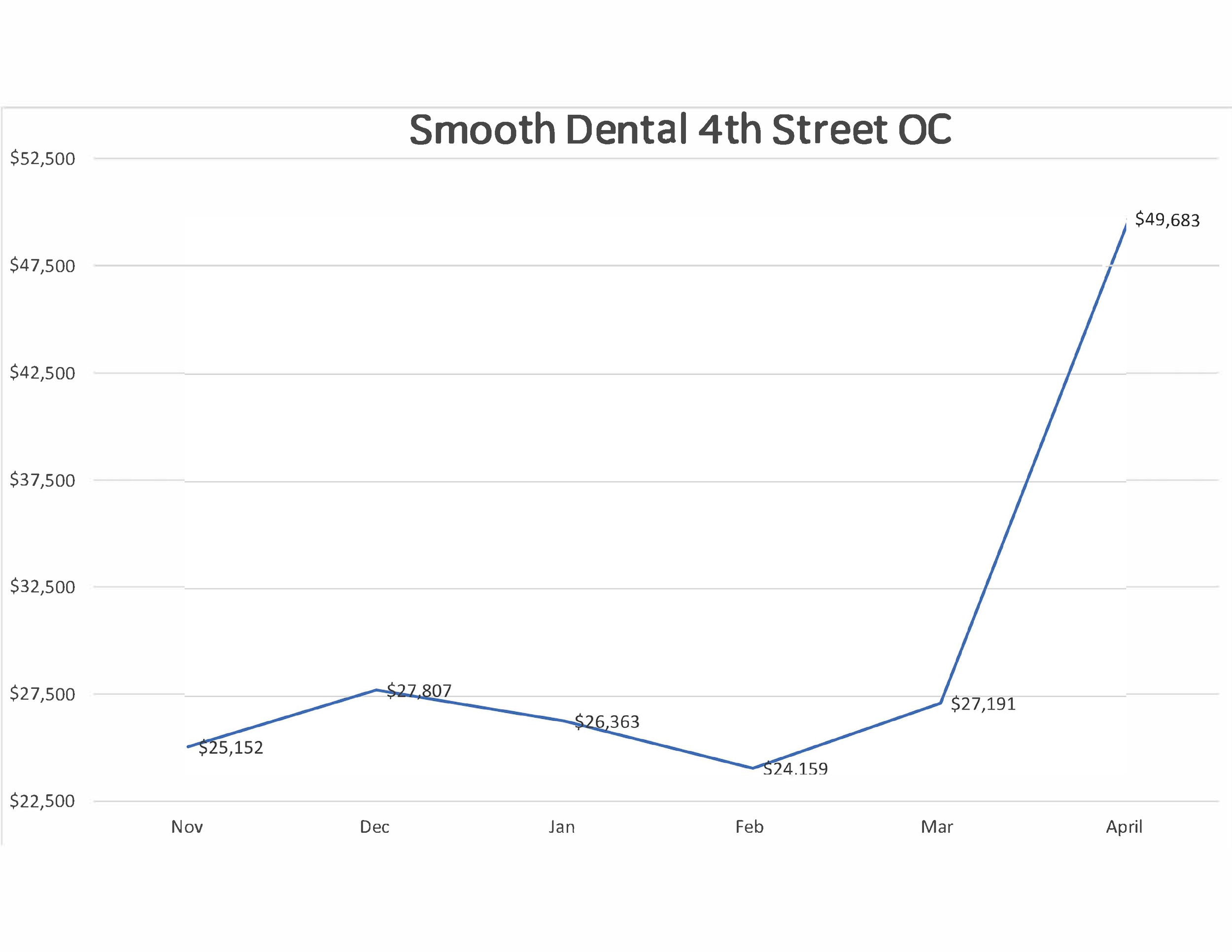 Smooth Dental 4th St OC.png