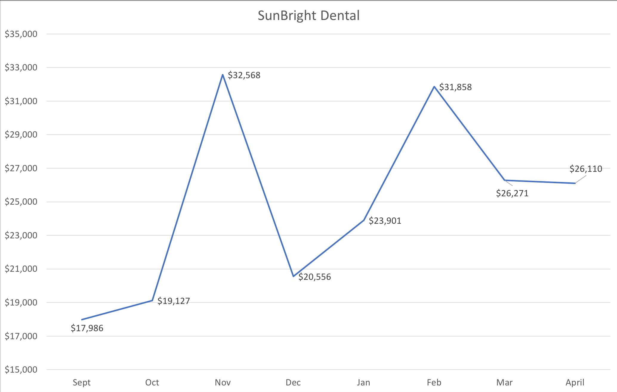 SunBright Dental.png
