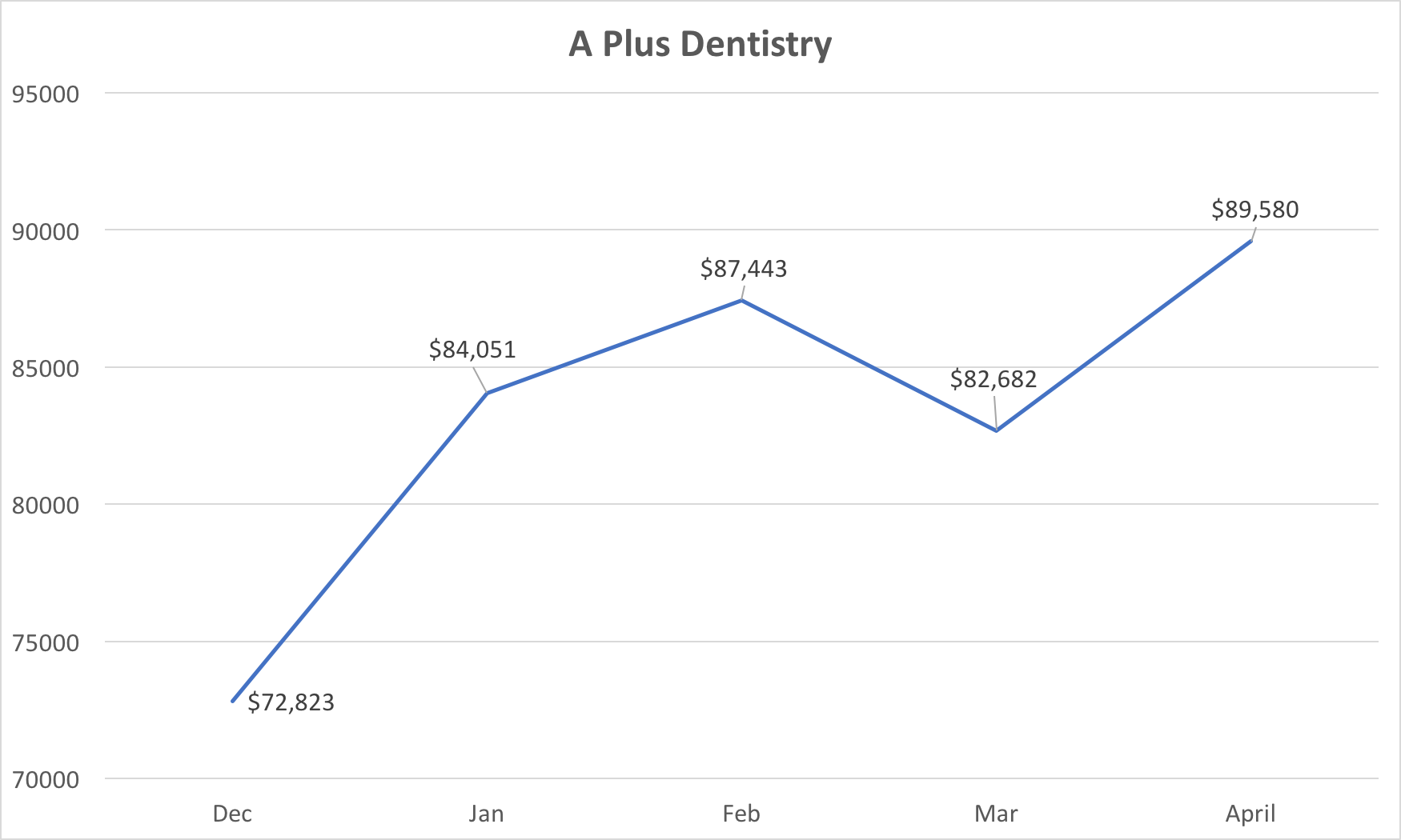 A Plus Dentistry.png