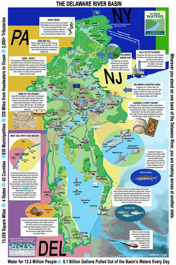 Source: Delaware River Basin Commission