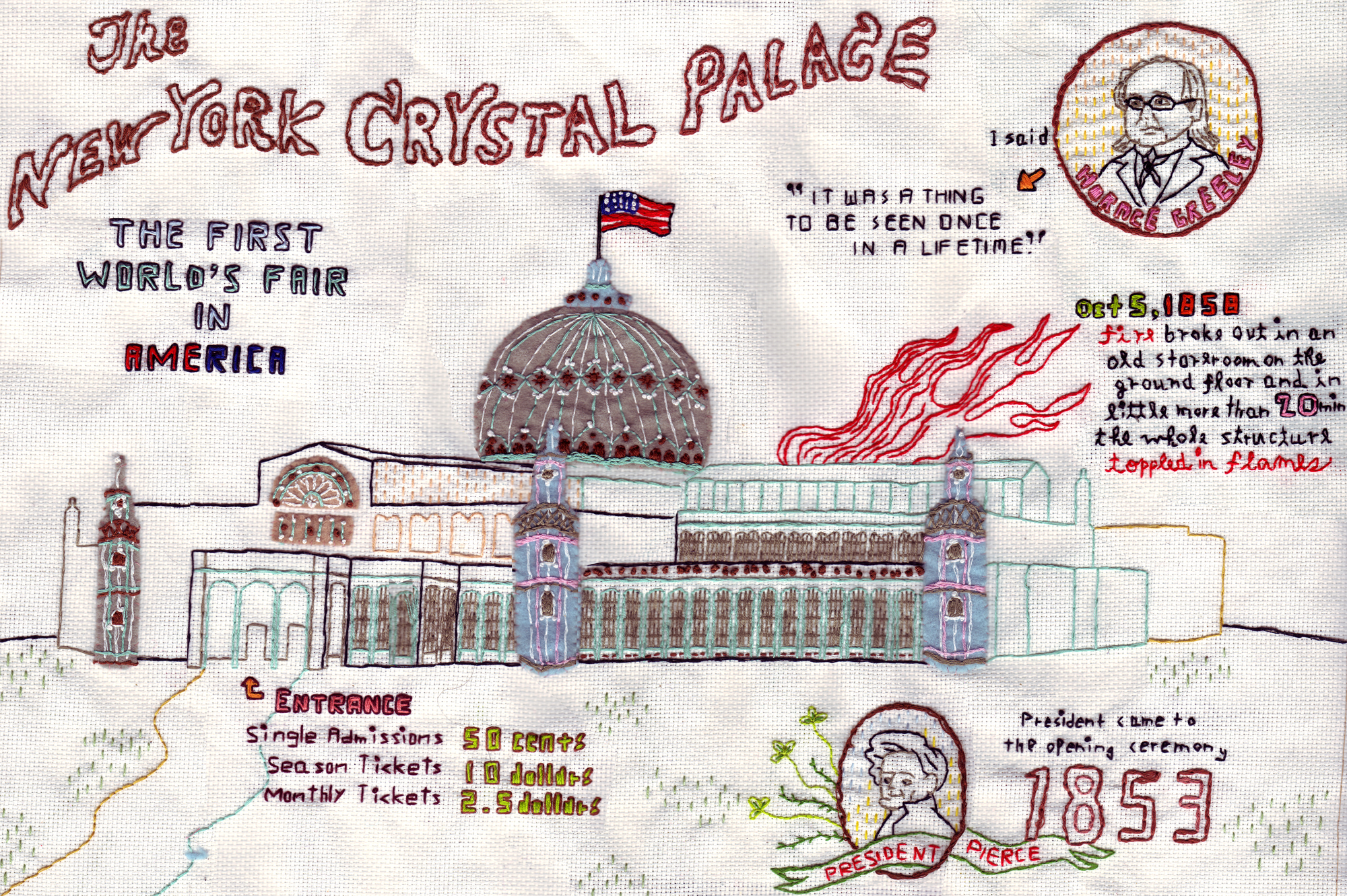 History of the Cristal Palace