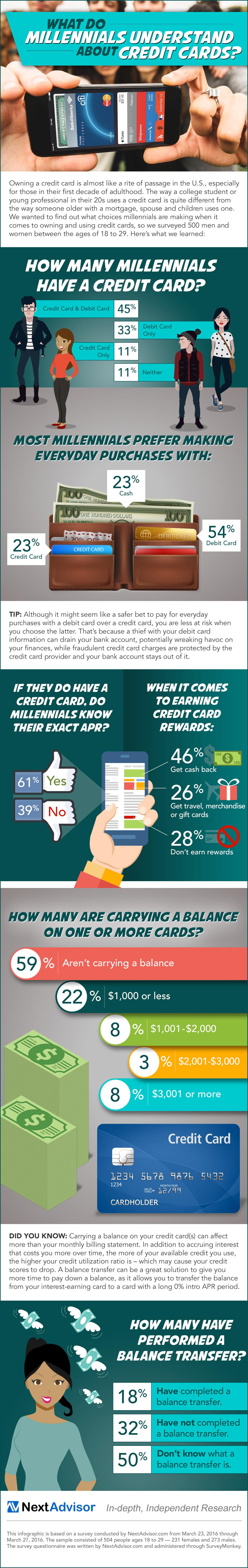 na-millennial-FINALS.jpg