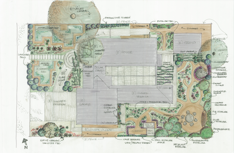Urban Lot Plan