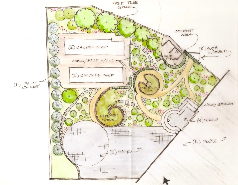 Small Urban Space, Preliminary Plan