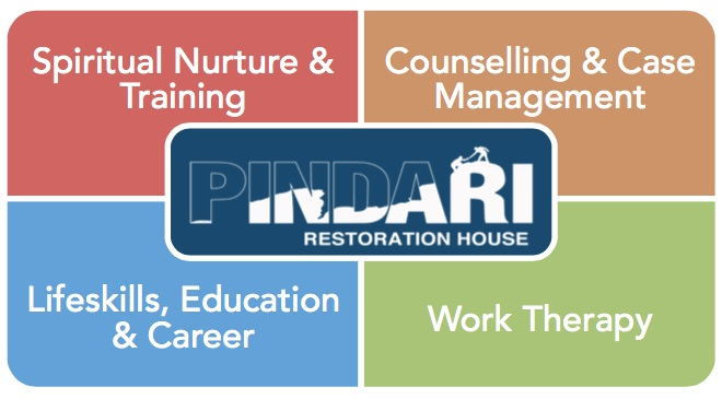 VIEW THE PINDARI PROGRAM