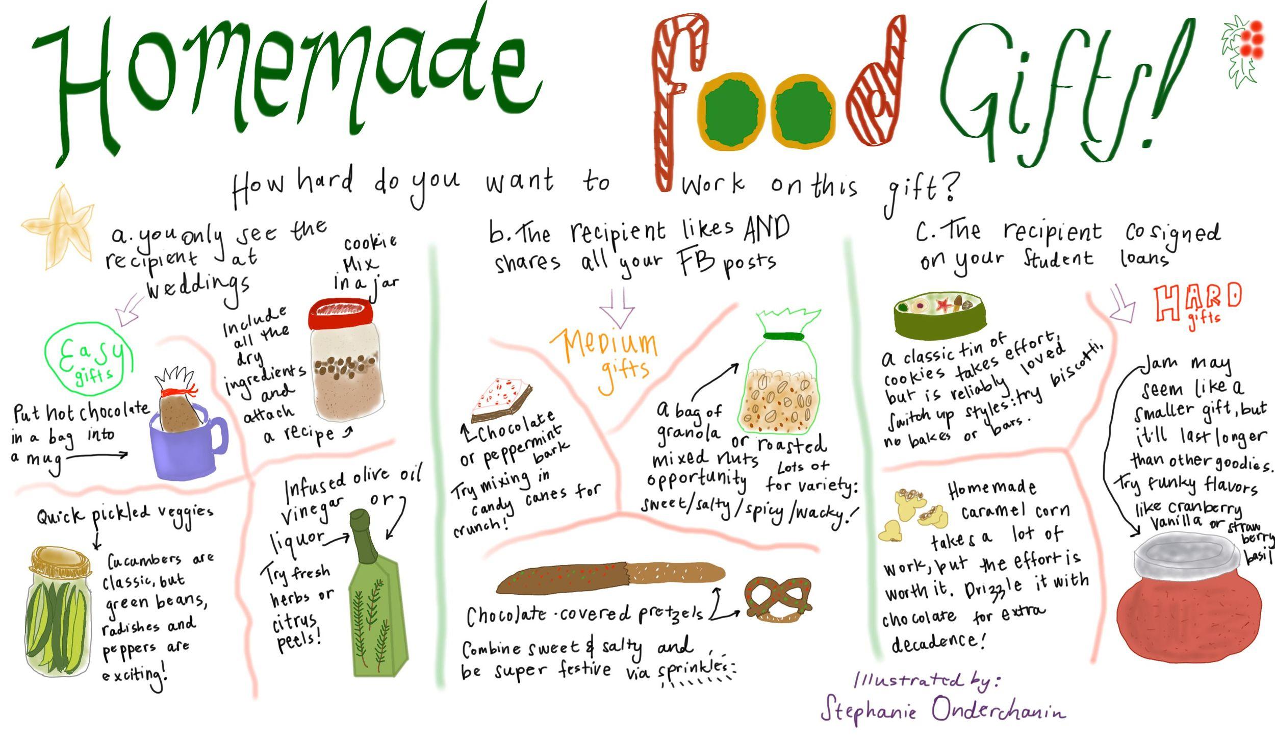food gifts2.jpg