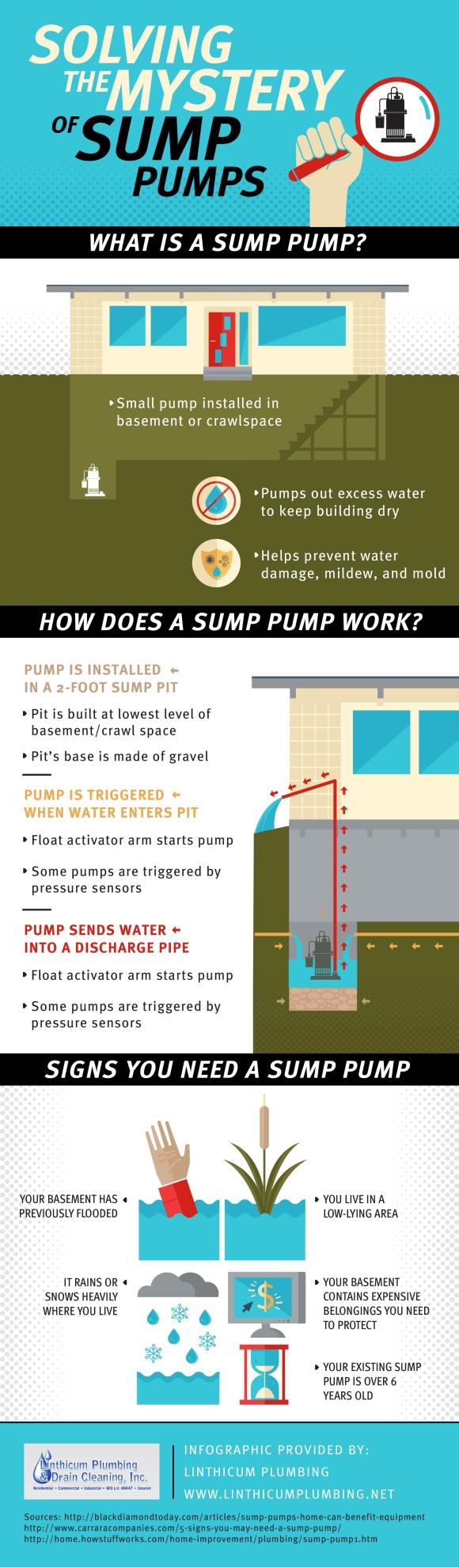 mystery-sump-pumps.jpg