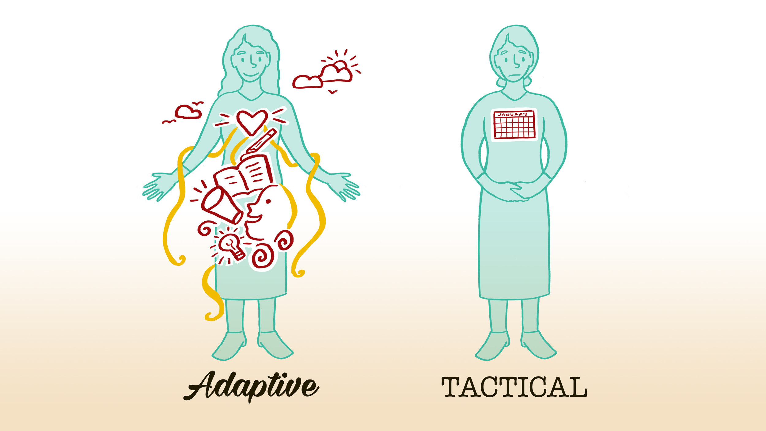 Adaptive/Tactical
