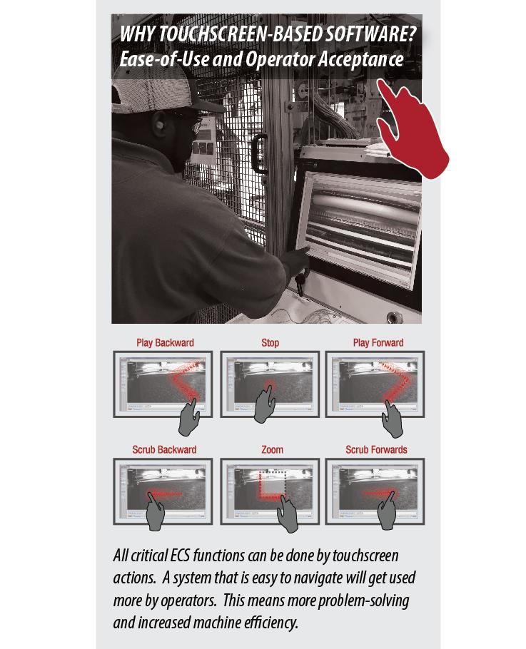 Touchscreen software ECS - maximum ease of use
