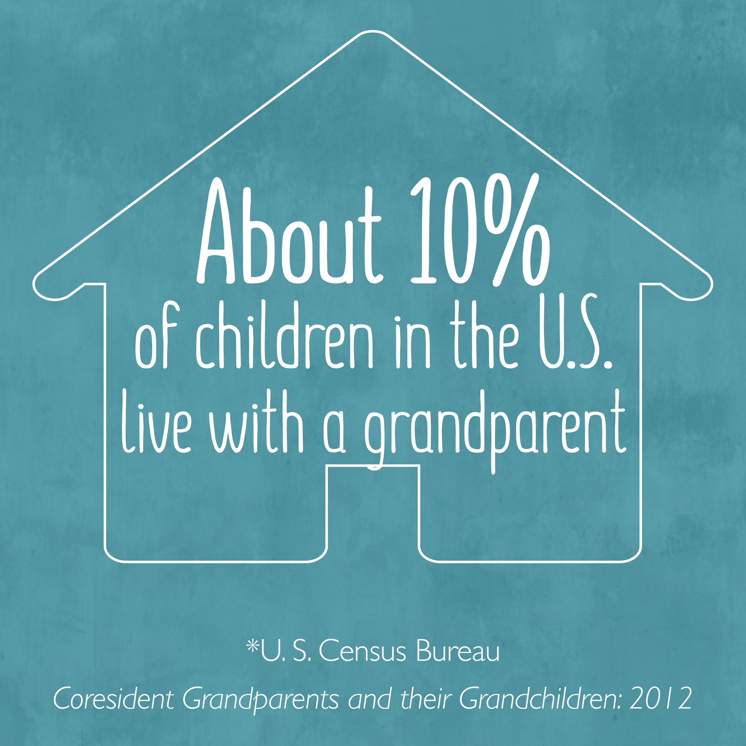 ITN Stats_10% grandparents.png