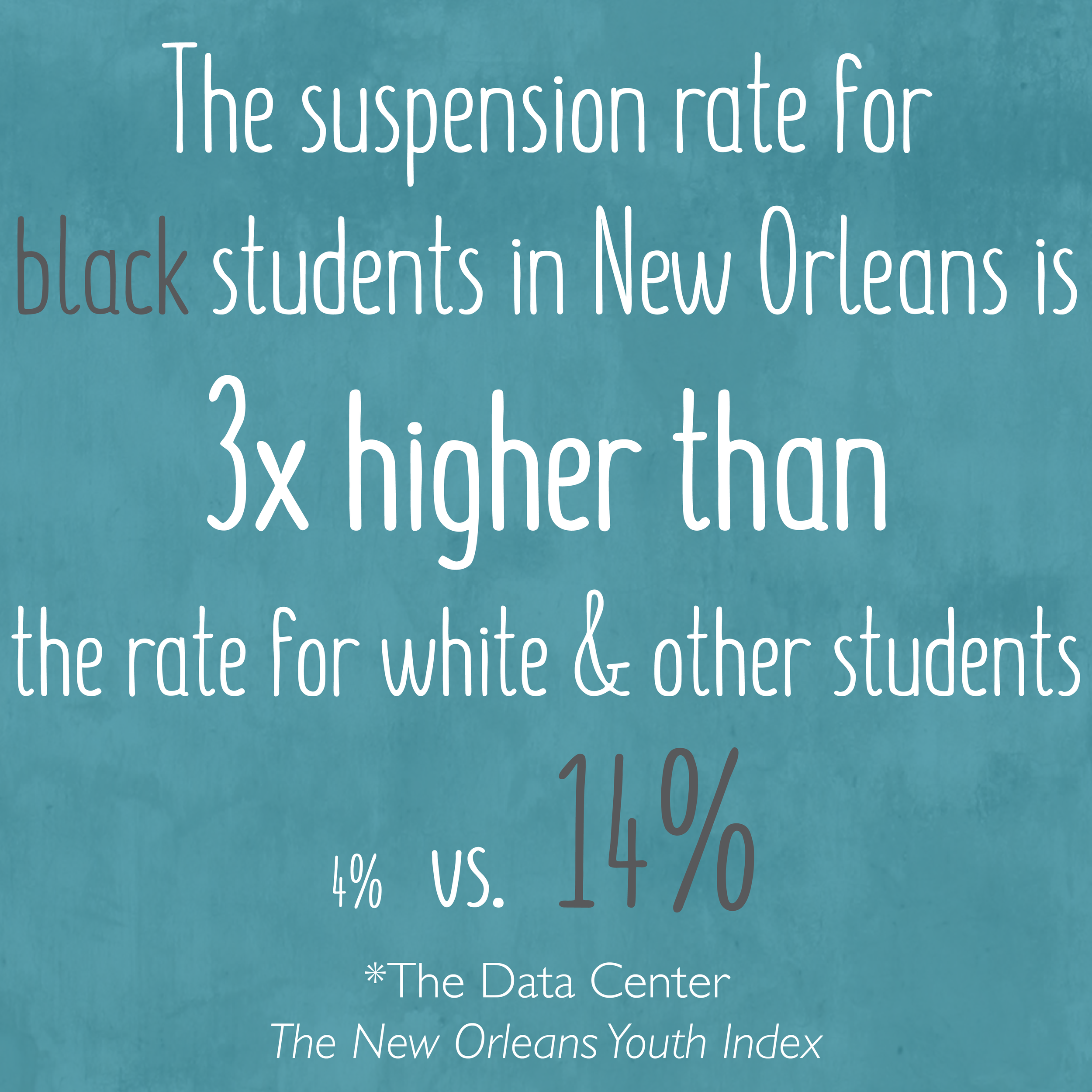 ITN Stats_NOLA suspension rates.png