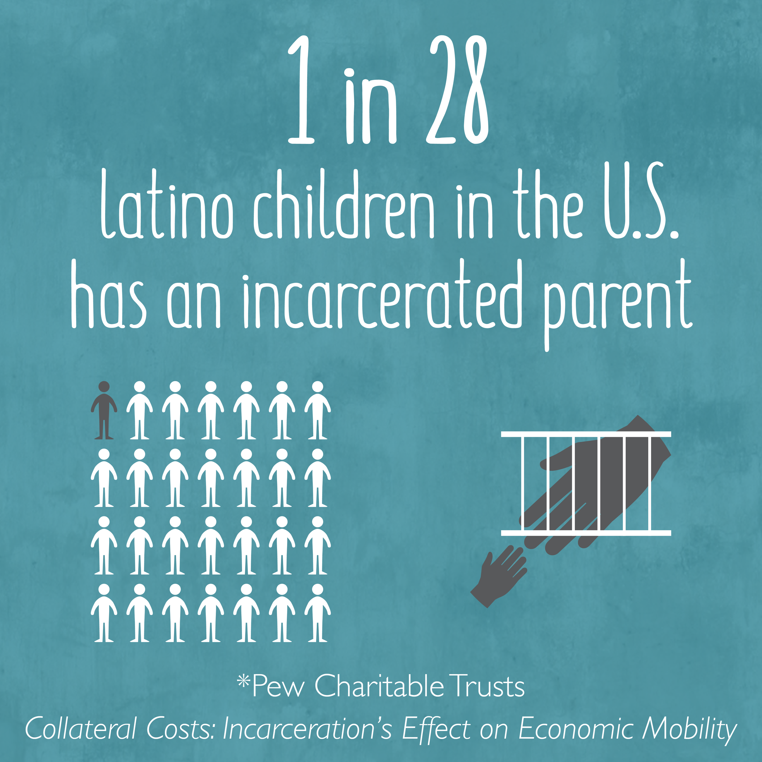 ITN Stats_Latino child_incarc parents.png
