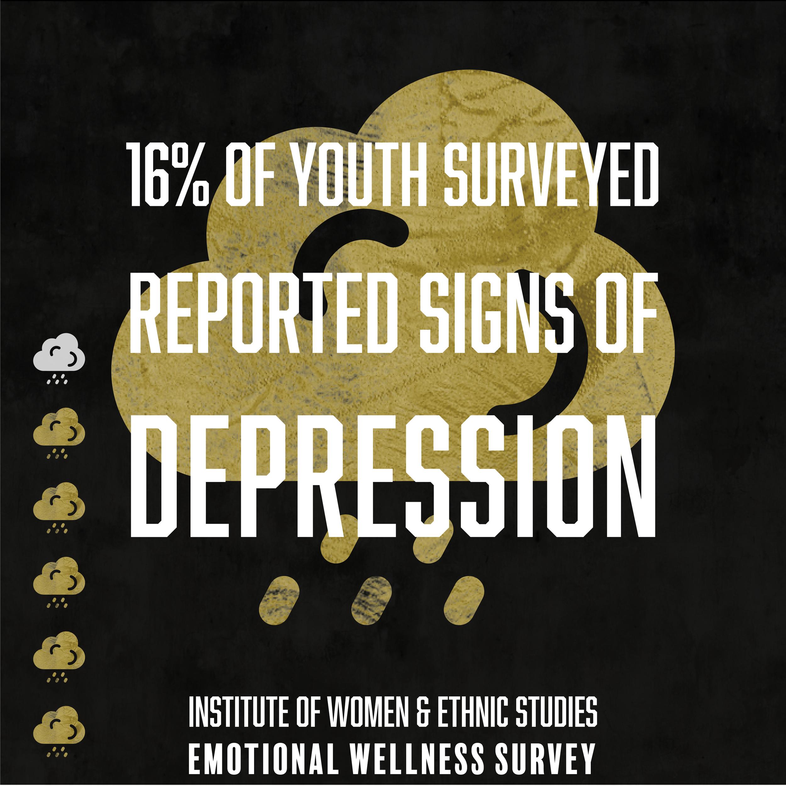 WeThe504 Stats_Depression.png