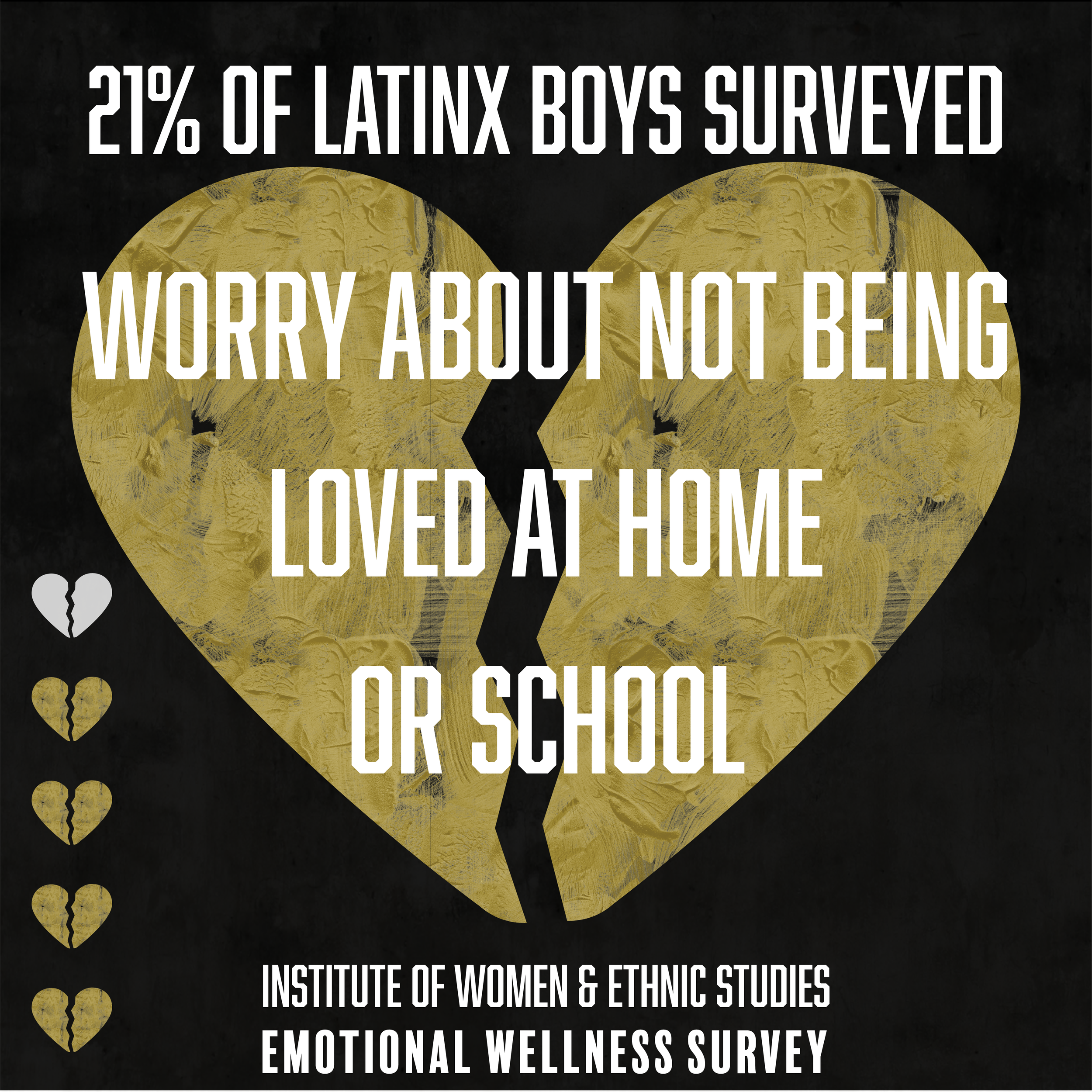 WeThe504 Stats_Worry_Latinx Boys.png